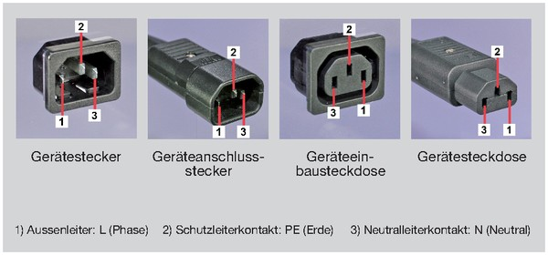 Mating_Connector_Kontaktanordnung